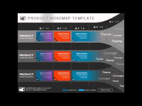 My Product Roadmap: Product Roadmaps for PowerPoint