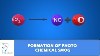 FORMATION OF PHOTO CHEMICAL SMOG