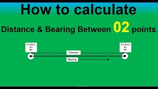find bearing and distance between two points Videos - 9tube tv