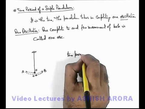 Time Period of a Simple Pendulum (JMO13A)