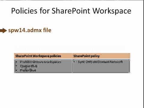 SharePoint Content Offline