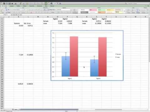 How to create bar chart with error bars (multiple variables)