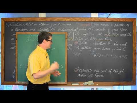 Understanding Function Notation f(x)
