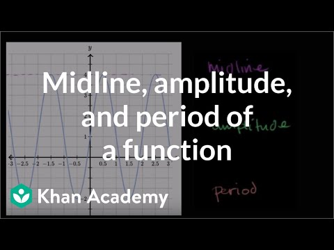 Midline, amplitude and period of a function | Graphs of trig functions | Trigonometry | Khan Academy