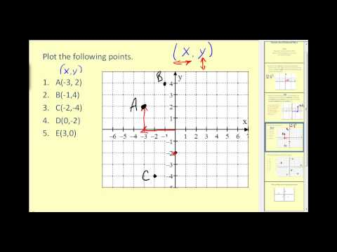 Plotting Points on the Coordinate Plane