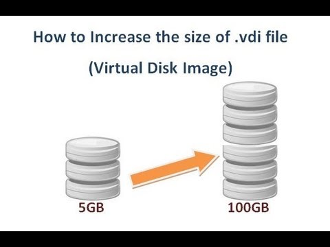 How to Resize VirtualBox disk Image for Ubuntu 14.04 [2013]