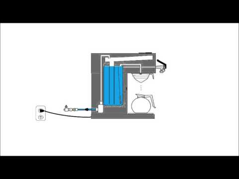 HOW TO: Set up an automatic coffee maker; Brewer machine