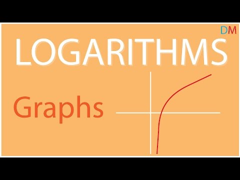 Logarithms - Graphing Exponential and Logarithmic Functions