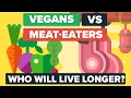 VEGANS vs MEAT EATERS - Who Will Live Longer? Food / Diet Comparison