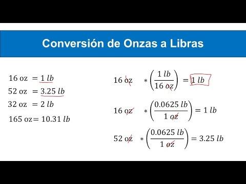 Convertir Onzas a Libras (Ounce to Pound)