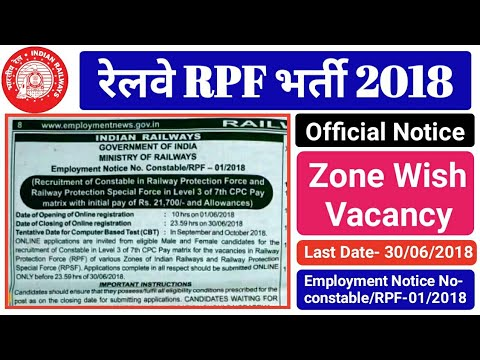 Railway RPF Recruitment 2018 Zone wise Vacancy Details,Qualification,Age limit, Physical Fitness