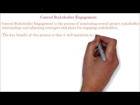 105. PMP | Control stakeholder engagement process overview | ITTO,input,tools,techniques,output