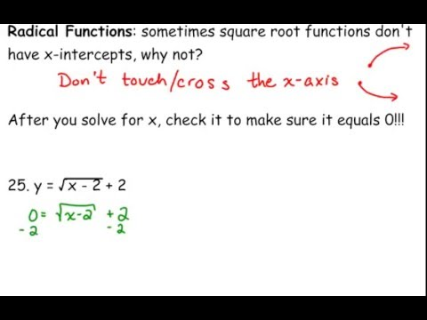 Day 75 Lesson~Intercepts of Radical Functions