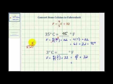 Ex:  Convert Temperature from Celsius to Fahrenheit