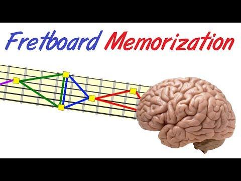 Guitar Fretboard Memorization - A Different Approach