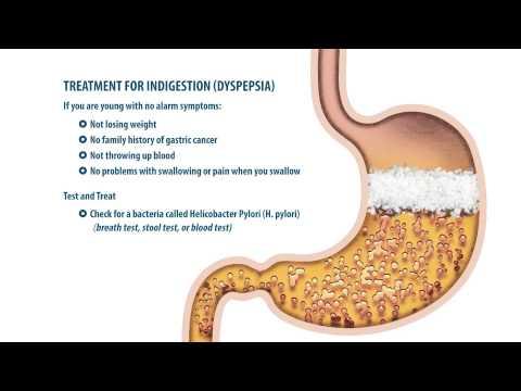 Indigestion vs. Acid Reflux Disease