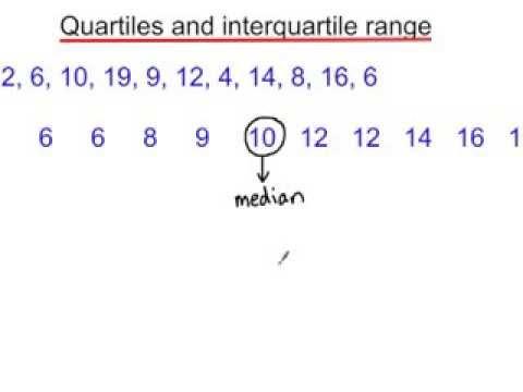 Quartiles and interquartile range