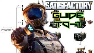 Satisfactory - A First Look At This New Game (Was Live