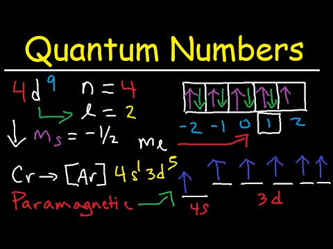 Quantum Numbers - The Easy Way!