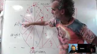 Ep 3 Exposing the left hand tantric path and it