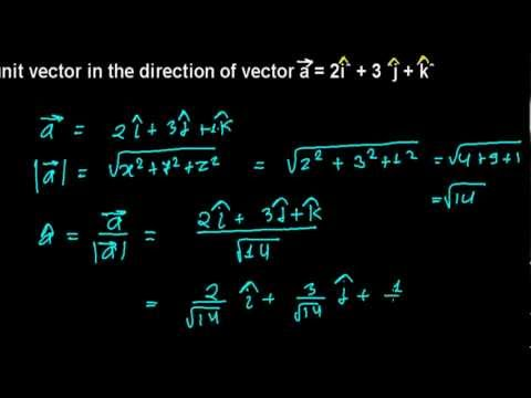 How to Find Unit Vector ( 3d)