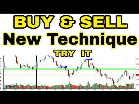 Commodity New Technique Buy Or Sell Explain In Tamil ( Video 11 )