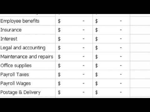 Business Plans : How Does a Business Devise a Financial Plan?