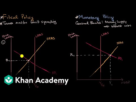 Fiscal and monetary policy in parallel | APⓇ Macroeconomics | Khan Academy