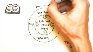3 Minute Theology 2.3: How is the Bible the Word of God?