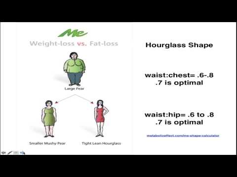 Menopausal Shape Change.  How To Fix It