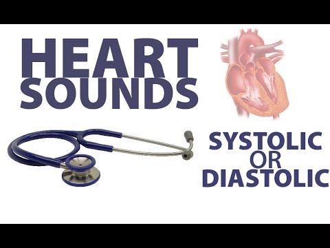 Heart Sounds Summary - Systolic & Diastolic Sounds