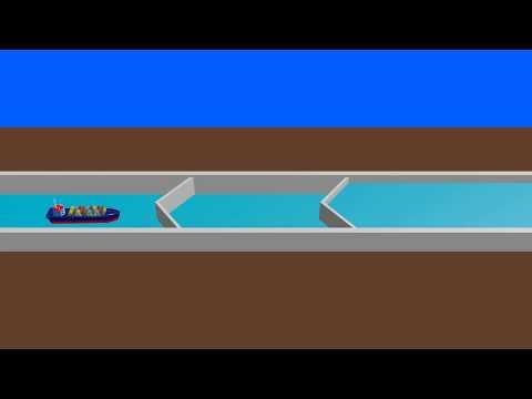 Water Lock -  Navigation  - Animated