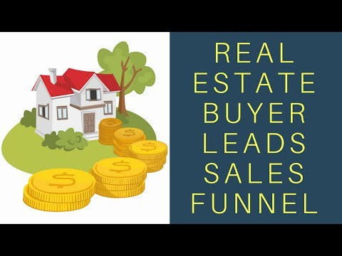 Fast Real Estate  Buyer Lead Generation - How To