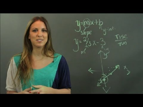 How to Learn Linear Algebra Equations : Linear Algebra Education