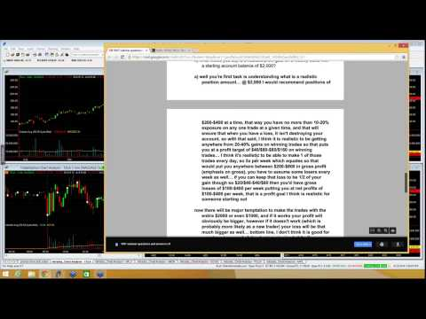 What is a Realistic Profit Goal for someone with a $2,000 Trading Account?