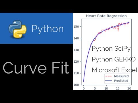 Curve Fit with Excel and Python