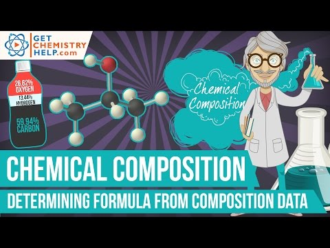 Chemistry Lesson: Determining Formula from Composition Data