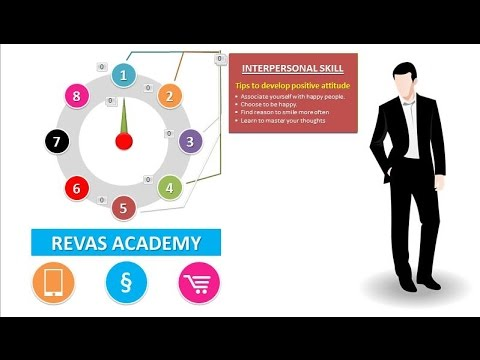 Professional clock wise animated POWER POINT presentation by (REVAS)