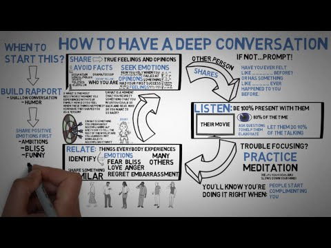 Communication Skills - Deep Conversations