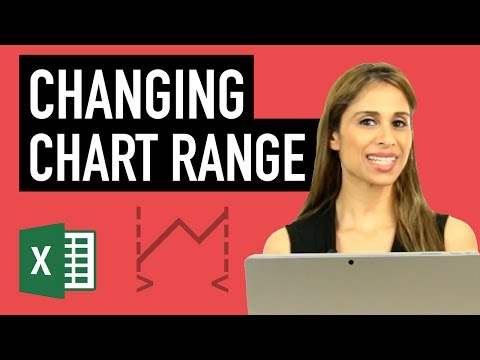 Excel Dynamic Chart Range based on Cell (drop-down) Value