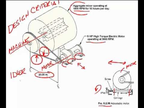 Marks' Standard Handbook for Mechanical Engineers - Belt Drive Video Three