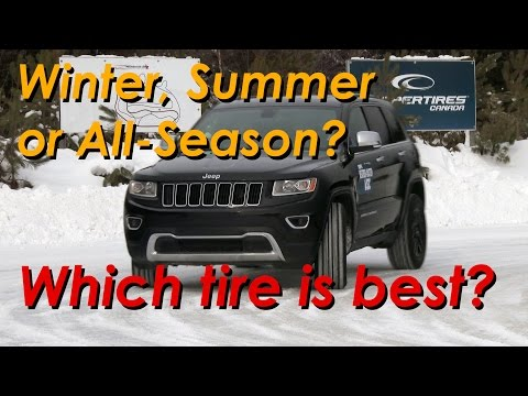 Summer vs All Season vs Winter tires - which is right for you?