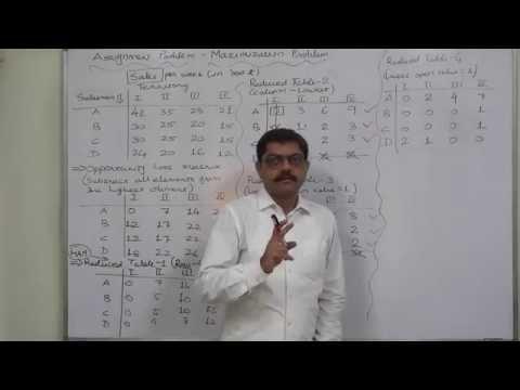 Assignment 7 Maximization Problem
