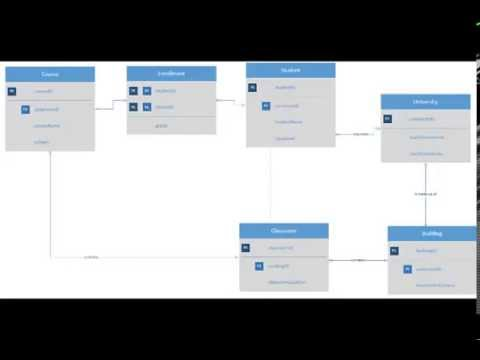 How to Make ER Diagrams in Visio 2013