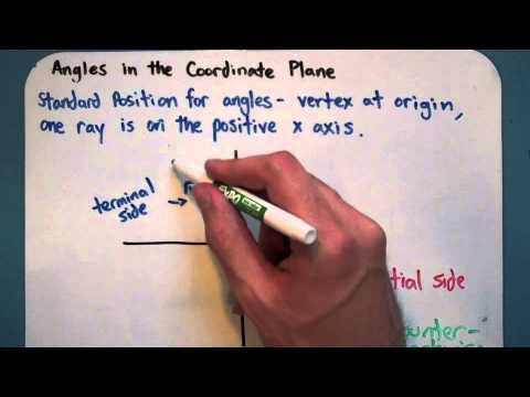 Angles in the Coordinate Plane (10-1-1)