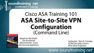Cisco Asa Site To Site Vpn Configuration Command Line Cisco Asa Train