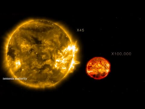 The Sun has the Potential to Emit a Civilization Destroying Superflare