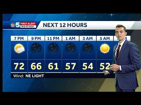 Video: Sunny Sunday, cool and wet on Monday