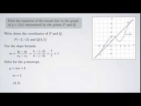 (Single-Variable Calculus 1) Finding the Equation of a Secant Line