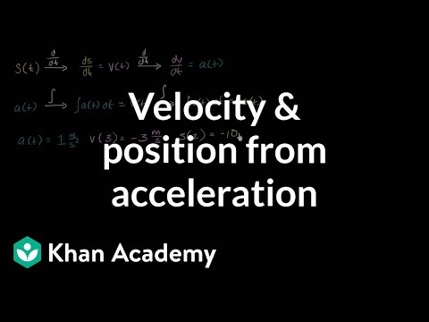 Worked example: motion problems (with definite integrals) | AP Calculus AB | Khan Academy